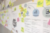 Customer journey mapping of Renson Health Box